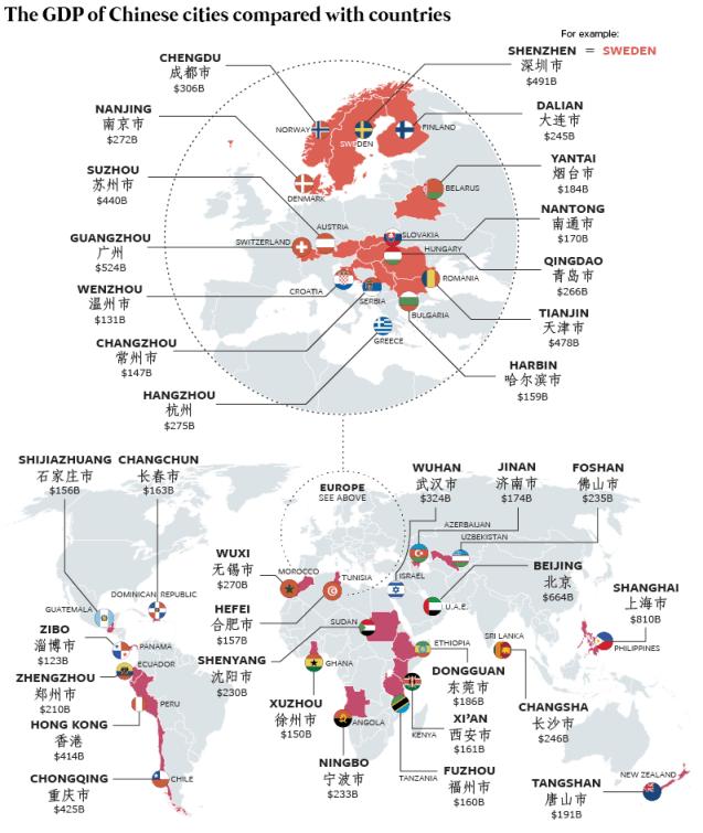 pib-de-ciudades-chinas-comparadas-con-paises% - A que país equivale el PIB de cada Estado en EEUU