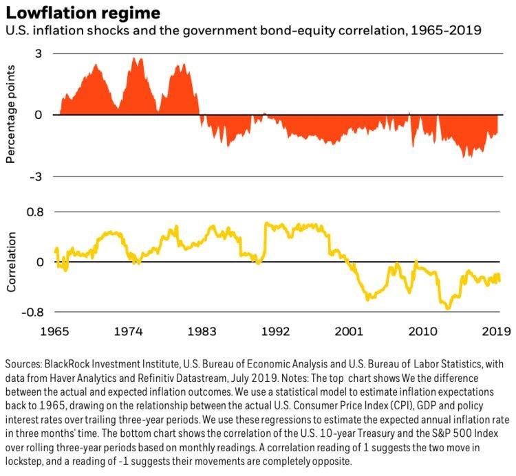 Una recesión del siglo XXI causada por el siglo XXI