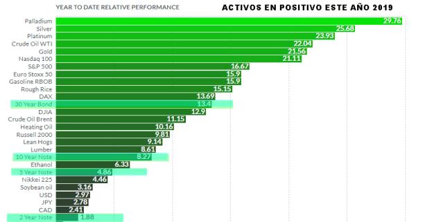RENTABILIDAD-FUTUROS-4-SEPTIEMBRE% - Y los futuros de los  bonos y notas USA  al trote cochinero