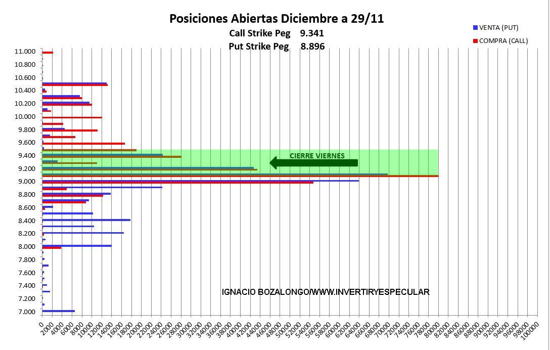Los indicadores anticipados de vencimiento siguen igual para Ibex y SP500