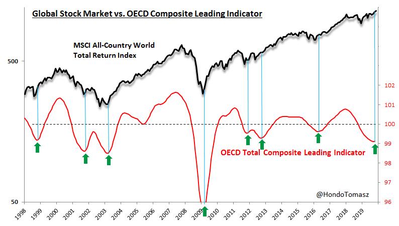 Dos realidades a tener en cuenta para invertir y especular