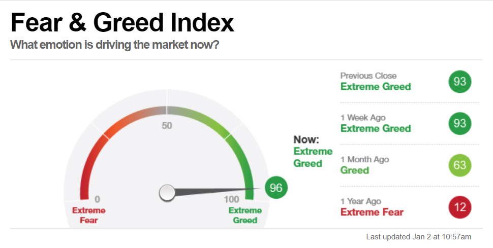 Más caliente que una plancha Wall Street