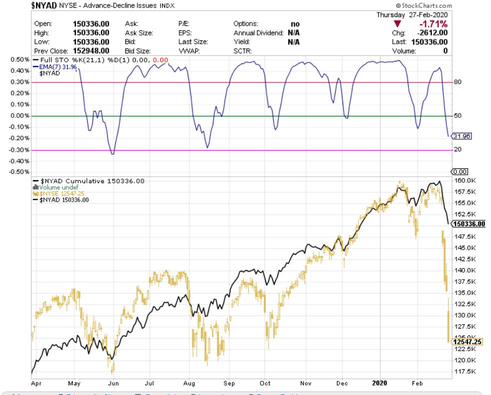 Reactualizando amplitud de mercado por movimiento abrupto del mismo