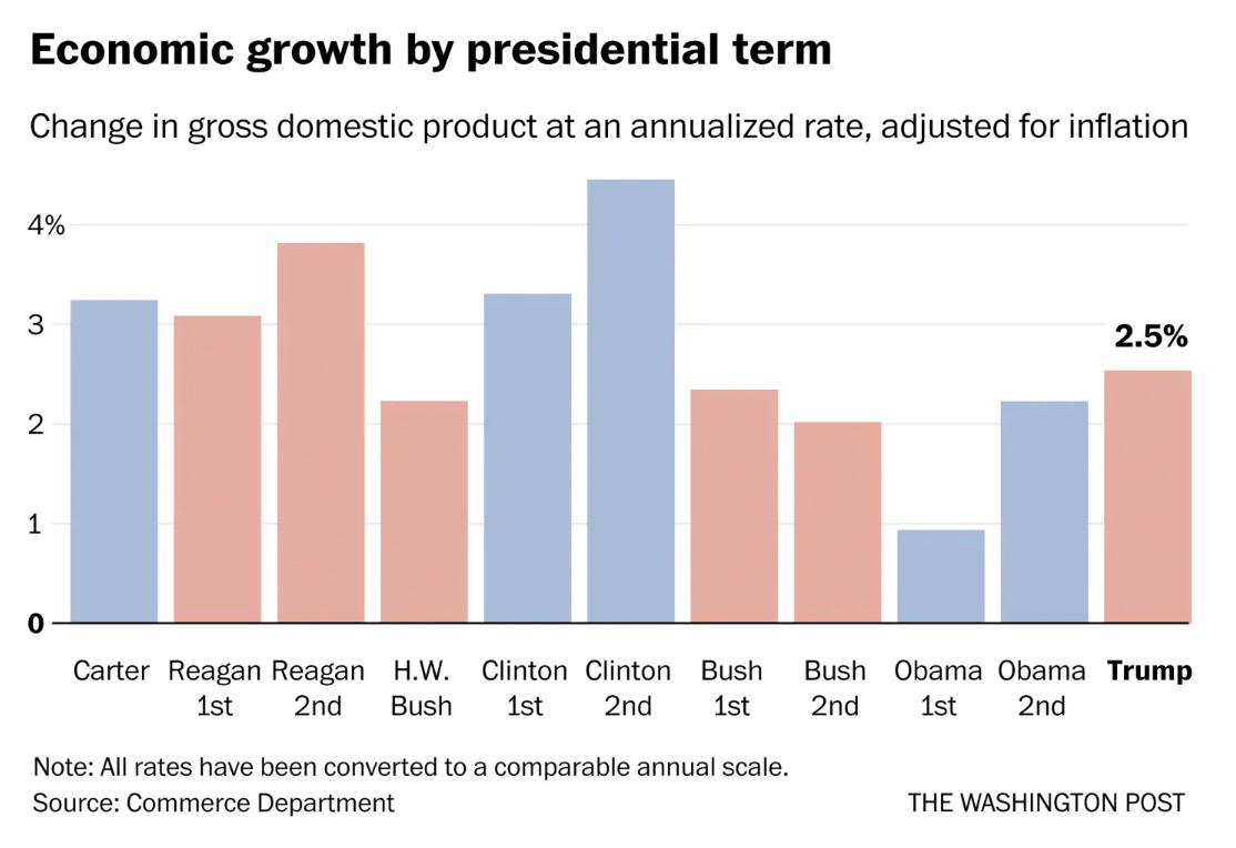 Trump tendrá los mejores números cuantitativos pero no los cualitativos