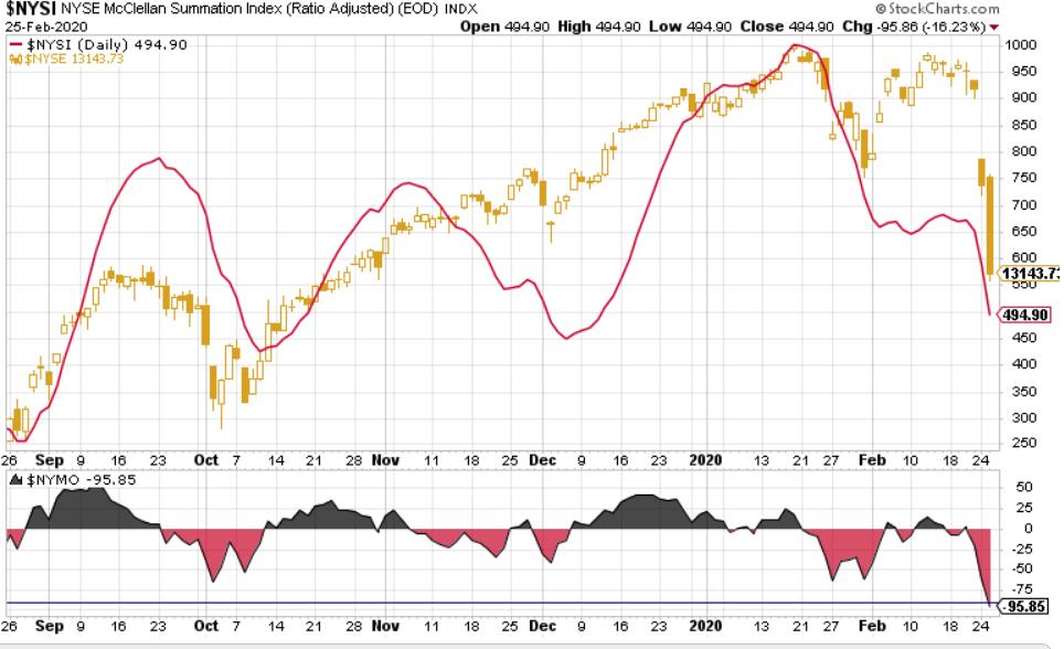 amplitud-mercado-26-febrero-1% - Amplitud de mercado 26 de febrero