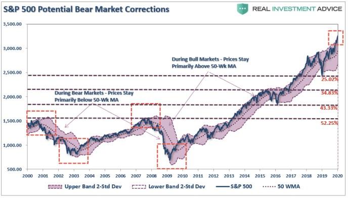bajadas-cuando-nadie-las-esperaba% - Vídeo situación de mercado a cierre de ayer