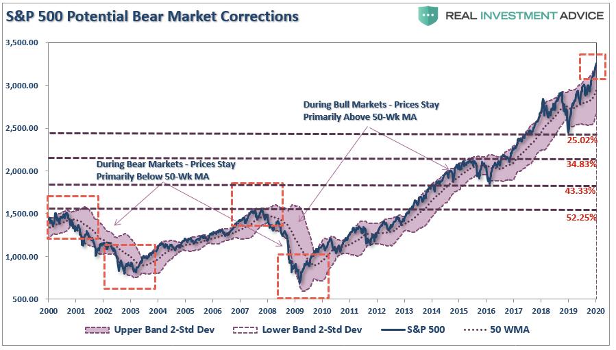 Vídeo situación de mercado a cierre de ayer