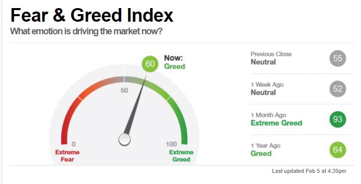El mercado pasa de caliente a tibio pero parece quiere volver a hervir