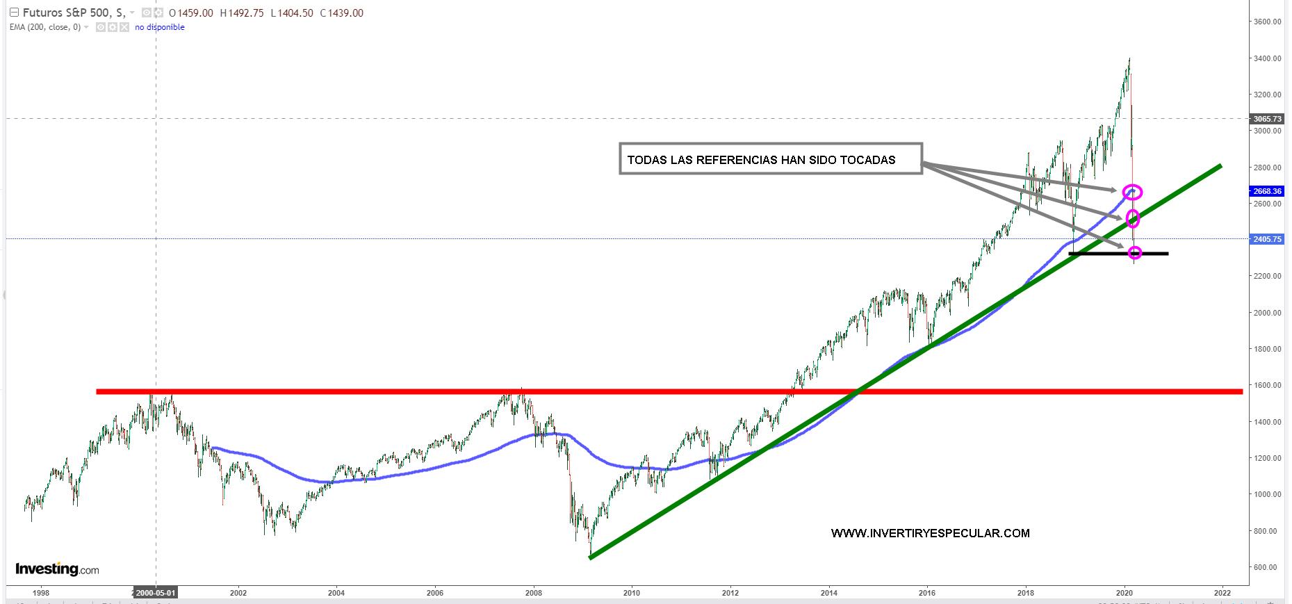 Precio, volatilidad y sentimiento a cierre de mercado de ayer