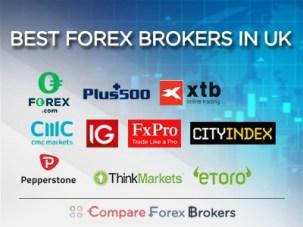 brokers-cfds% - La letra pequeña de los brokers de cfds