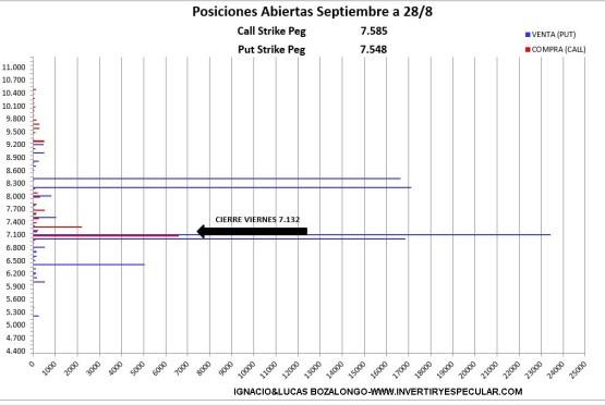 MEFF-31-AGOSTO-2020% - Indicador anticipado: IBEX vto septiembre