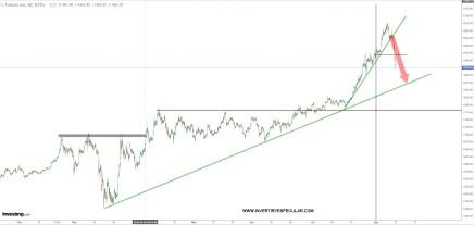 ORO-12-DE-AGOSTO-2020% - El oro y la plata pierden todo lo ganado en agosto