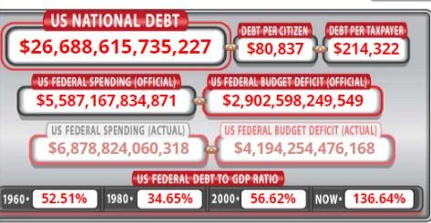 deuda-publica-usa-27-agosto% - Los Bancos Centrales ¿solución presente caos futuro?