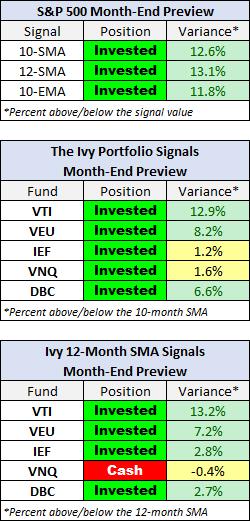 ivy-porftolio-agosto-2020% - Seguimiento a la IVY PORTFOLIO