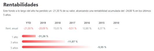 smart-sicav-social-2% - Los fondos ni tradicionales del value ni  los de vanguardia algorítmicos