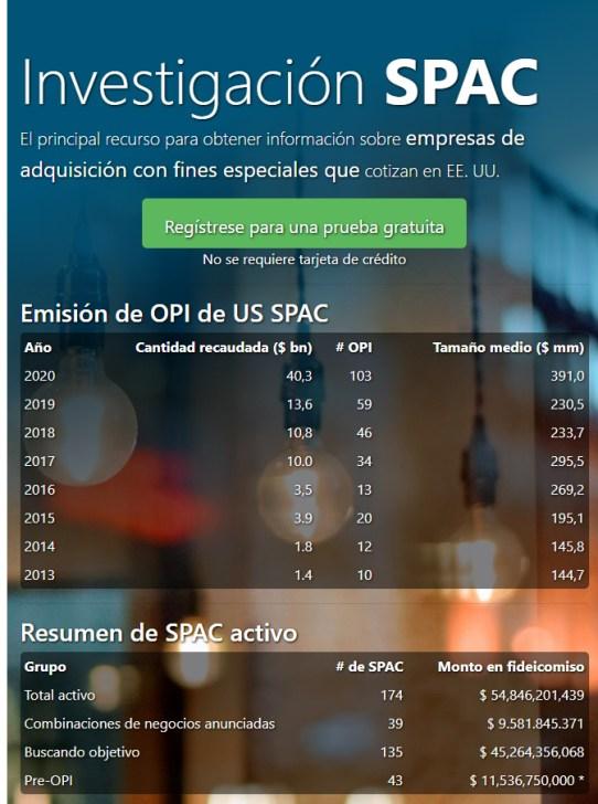 spac% - Qué es una SPAC y cual ha sido su evolución en el mercado americano