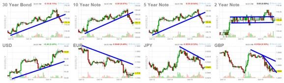 16-octubre-futuros-2% - El tocomocho de ayer fue para bien en Wall Street