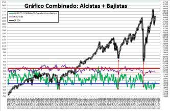 2020-10-08-13_24_16-SENTIMIENTO-DE-MERCADO-SP-500-Excel% - SENTIMIENTO DE MERCADO 07/10/2020