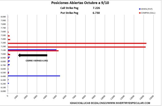 """MEFF-12-OCTUBRE-2020% - Movimientos """"calderilleros""""  para el vencimiento mensual del Ibex esta semana"""