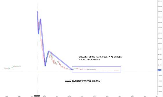 PRISA-19-OCTUBRE-MENSUAL-2020% - Prisa vende parte de Santillana y el mercado se lo premia