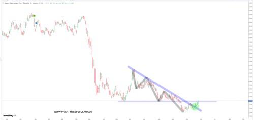 SANTANDER-27-OCTUBRE-2020% - Santander resultados cuestionables pero descontados por el mercado