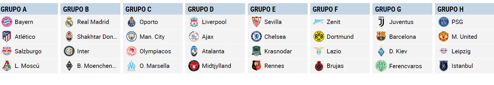 champions-20-21% - La Champions League ya tiene los grupos sorteados