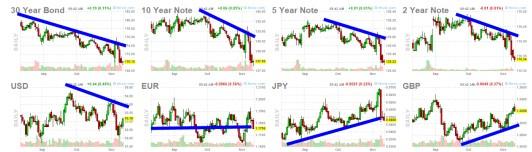 11-noviembre-furturos-2% - Buena semana para bolsas, crudo y dólar , mala para metales y  bonos