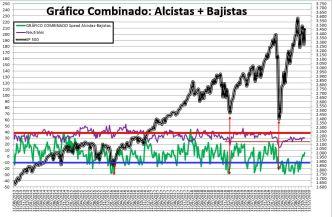 2020-11-05-16_55_44-SENTIMIENTO-DE-MERCADO-SP-500-Excel% - SENTIMIENTO DE MERCADO 04/11/2020