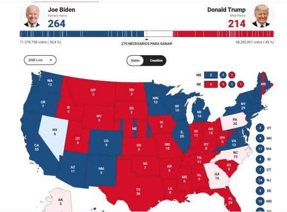 BIDEN-NEVADA% - Esta año Nevada decide el Presidente