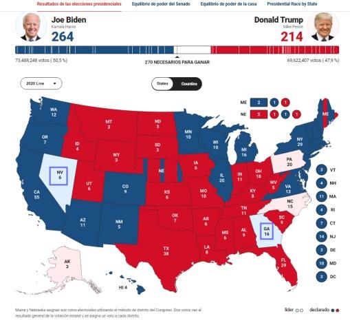 mapa-electoral-6-noviembre% - Mercados neutralizados por un sistema electoral bananero