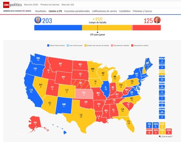 noche-de-elecciones-2% - Noche de elecciones con invertiryespecular.com