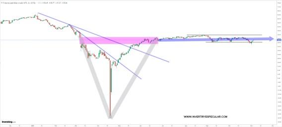 wti-4-noviembre-2020% - Al crudo lo van a mantener a base de manipulaciones de precios
