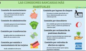 comisiones-bancarias% - El negocio más sucio de la Banca: las comisiones