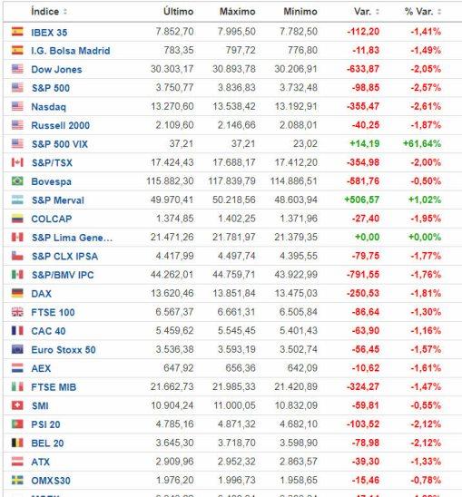 28-enero-cierre-sesion-anterior% - Por fin una bocanada de volatilidad fresca