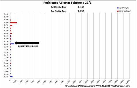 MEFF-25-ENERO-2021% - Ibex sigue sin referencias para febrero