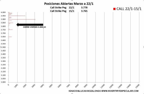 VARIACION-CALL-23-ENERO% - Una corrección is coming