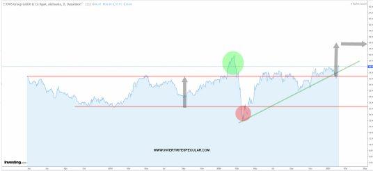 DWS-9-FEBRERO-2021% - Santander recomienda Amundi y DWS y con razón