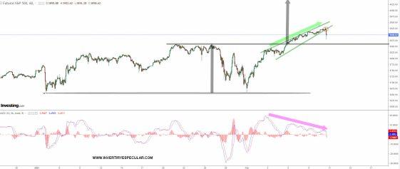 SP500-10-FEBRERO-2021% - Un poco de volatilidad no viene mal al mercado
