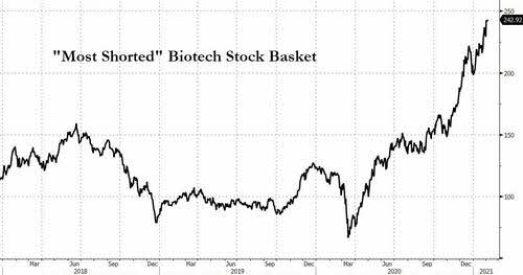 biowar% - Si los mercados USA siguen así hay que irse a los chicharros