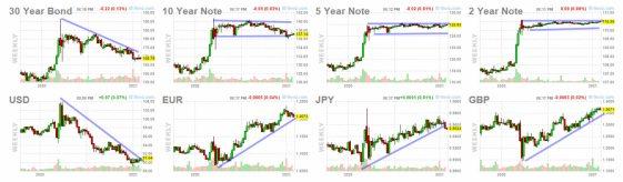 mercados-3-2-febrero% - Mercados, en semanal, bien gracias ¿y usted?