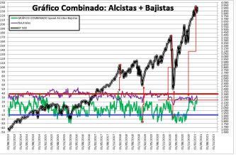 2021-03-11-10_28_00-SENTIMIENTO-DE-MERCADO-SP-500-Excel% - SENTIMIENTO DE MERCADO 10/03/2021
