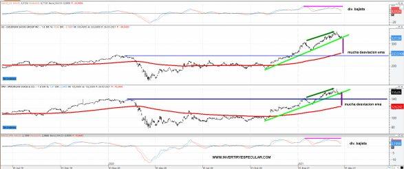 JP-MORGAN-Y-GOLDMAN-SACHS-29-MARZO-2021-1% - Banca estadounidense: JP MORGAN vs JP MORGAN