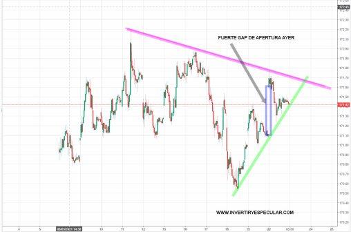 bund-23-marzo-2021% - El BCE cumple comprando deuda pública para bajar su rentabilidad