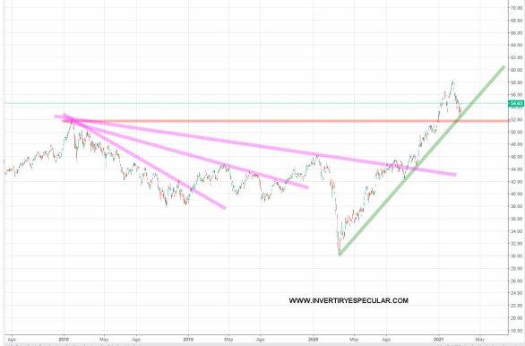 emergentes-11-marzo-2021% - Otros que confirman línea polar