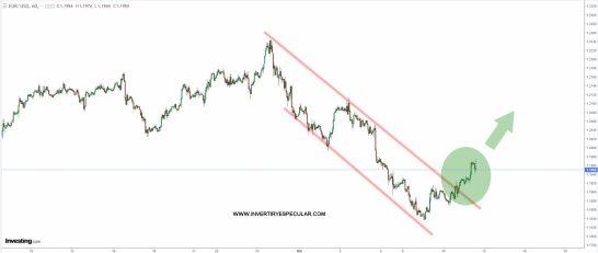 euro-11-marzo-20021% - El BCE no sabe hacer otra cosa y repite la misma solución