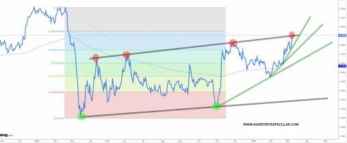 inditex-10-marzo-2021% - El mercado ni premia ni castiga a Inditex