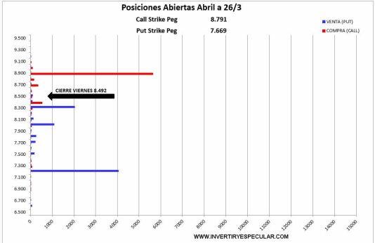 meff-29-marzo-2021% - Ibex para abril no pasa de 9000