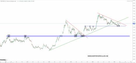 DOLAR-RUPIA-6-ABRIL-2021% - El dólar frente a las divisas asiáticas