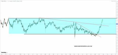 DOLAR-YEN-ABRIL-2021% - El dólar frente a las divisas asiáticas
