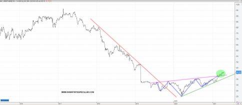 KRAFT-HEINZ-16-ABRIL-2021-1% - Kraft Heinz progresa adecuadamente